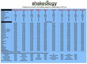 Shakeology-vs-competition